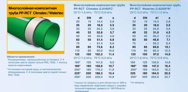Сшитый полиэтилен шероховатость 8